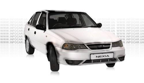 Цвета Nexia N150